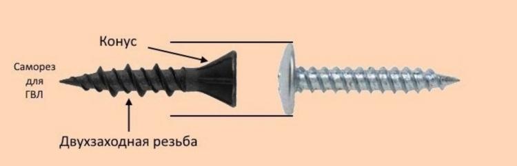 Элементы пола скрепляются между собой клеем ПВА с последующей фиксацией прокалывающими саморезами-шурупами