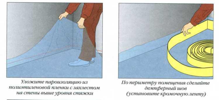 В качестве пароизоляции по бетону укладывается обычная или армированная полиэтиленовая плёнка